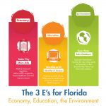 rosys-3-es-for-florida-2-banner